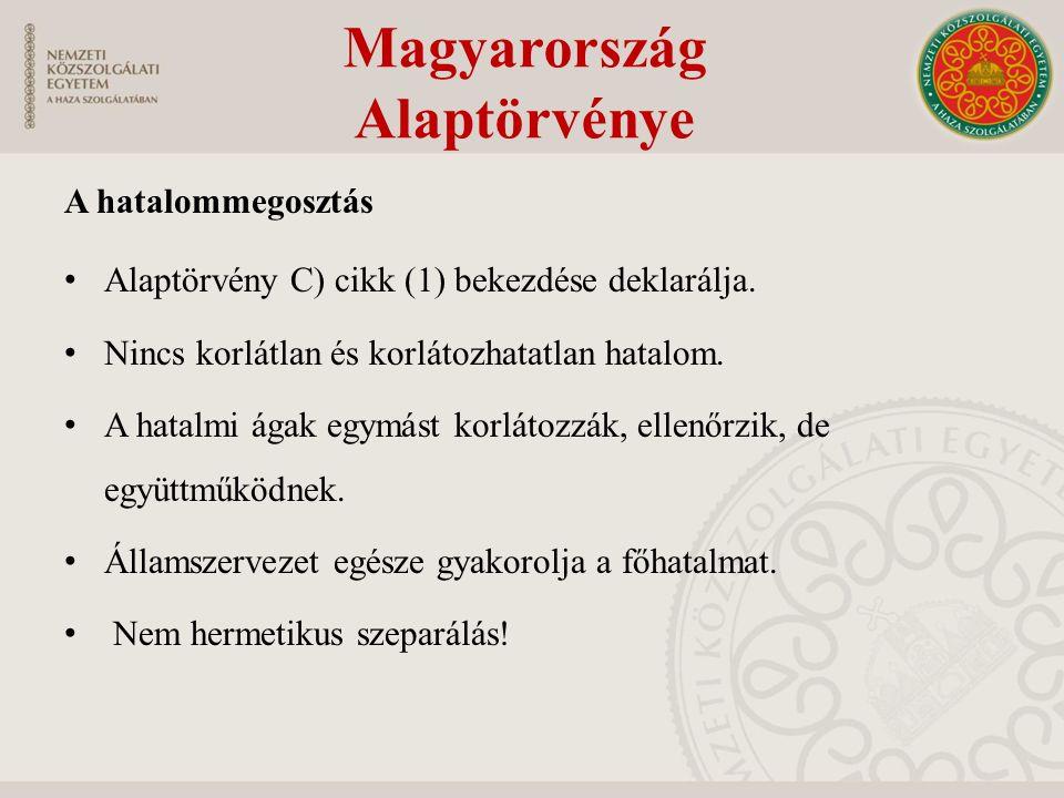 Gyülekezési jog Helye az alapjogi rendszerben Részjogosultságai (szervezés/vezetés/részvétel) Bejelentés és be nem jelentett rendezvények Gyülekezés fogalma Békés jelleg Gyülekezések fajtái Magyarország Alaptörvénye