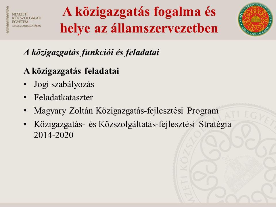A közigazgatás funkciói és feladatai A közigazgatás feladatai Jogi szabályozás Feladatkataszter Magyary Zoltán Közigazgatás-fejlesztési Program Köziga