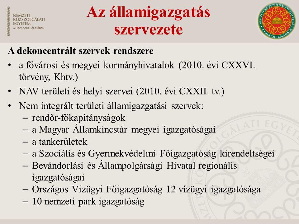 A dekoncentrált szervek rendszere a fővárosi és megyei kormányhivatalok (2010. évi CXXVI. törvény, Khtv.) NAV területi és helyi szervei (2010. évi CXX