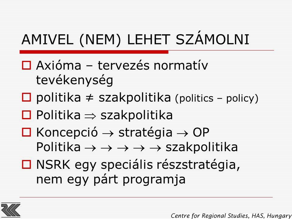 AMIVEL (NEM) LEHET SZÁMOLNI  Axióma – tervezés normatív tevékenység  politika ≠ szakpolitika (politics – policy)  Politika  szakpolitika  Koncepc