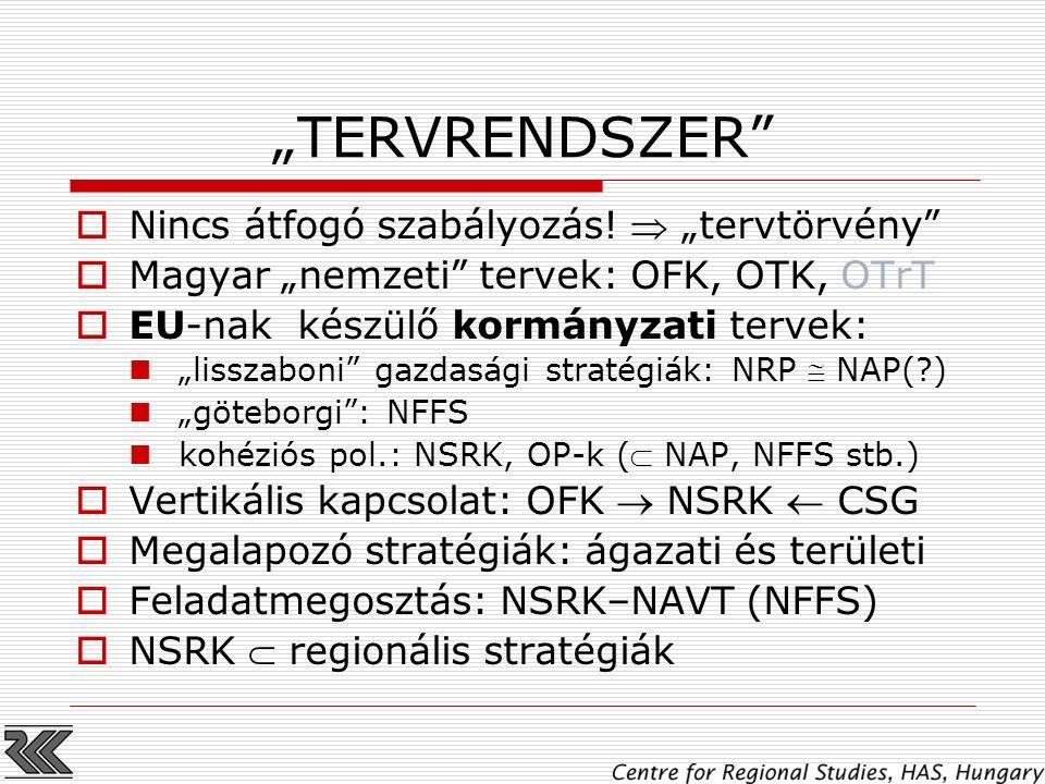 """""""TERVRENDSZER""""  Nincs átfogó szabályozás!  """"tervtörvény""""  Magyar """"nemzeti"""" tervek: OFK, OTK, OTrT  EU-nak készülő kormányzati tervek: """"lisszaboni"""""""