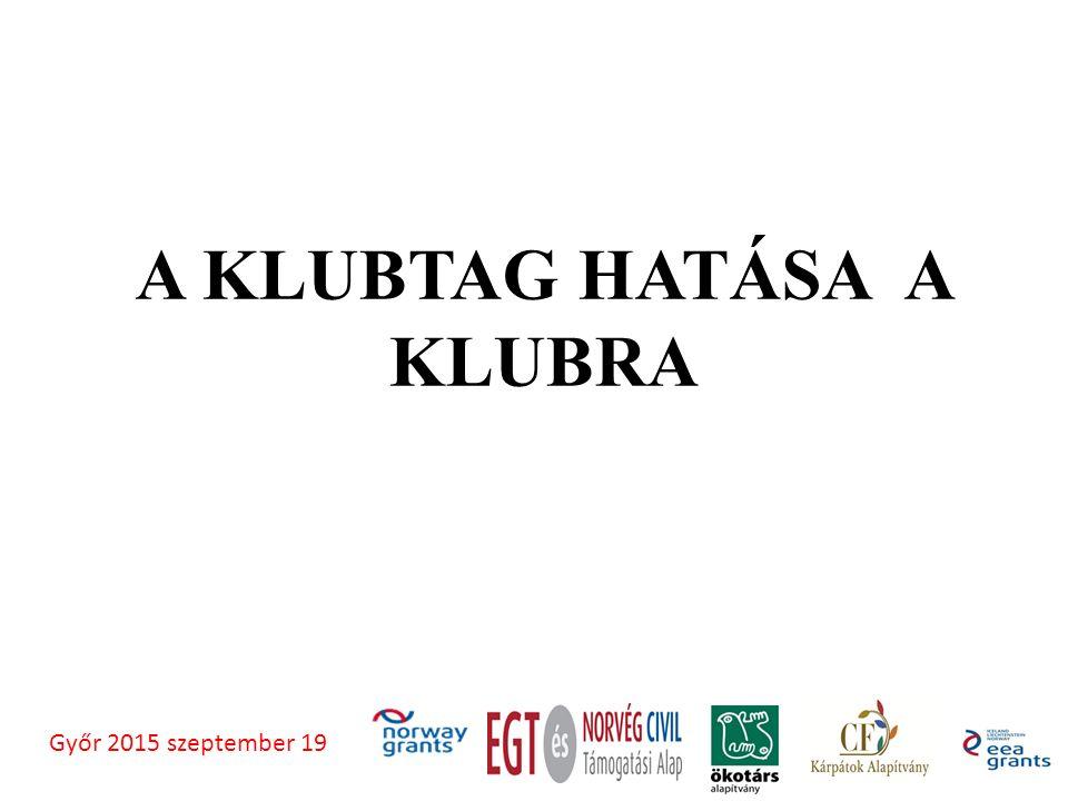 A KLUBTAG HATÁSA A KLUBRA Győr 2015 szeptember 19