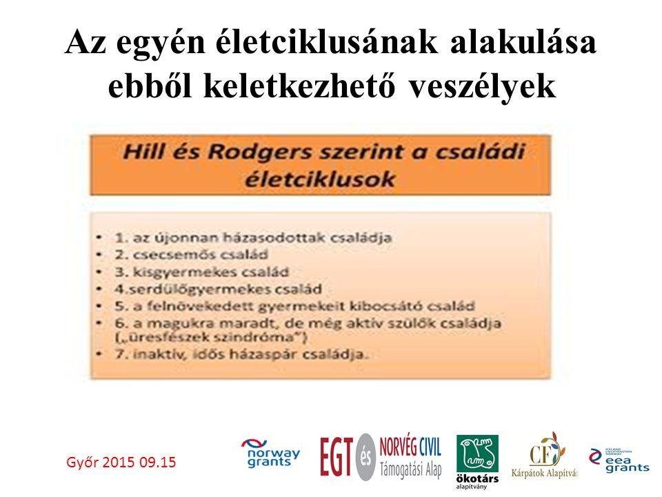 Az egyén életciklusának alakulása ebből keletkezhető veszélyek Győr 2015 09.15