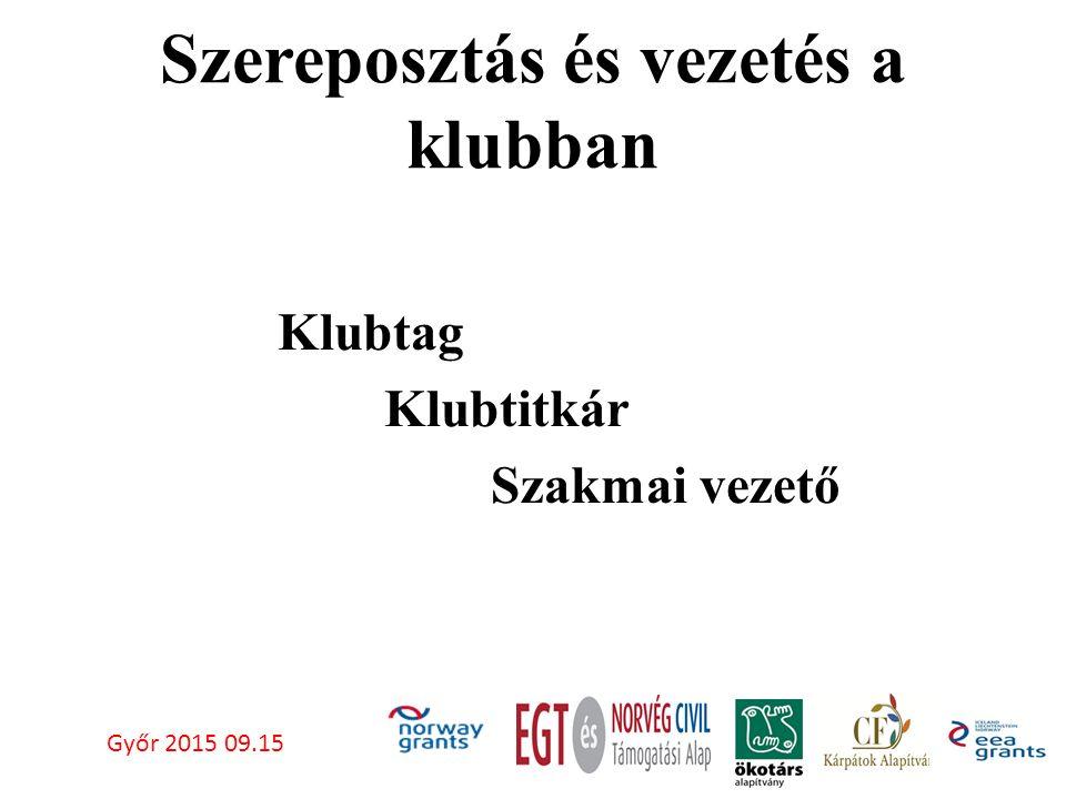 Szereposztás és vezetés a klubban Klubtag Klubtitkár Szakmai vezető Győr 2015 09.15