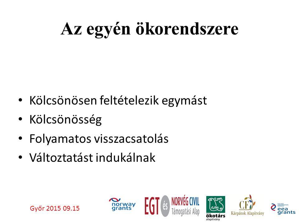 Az egyén ökorendszere Kölcsönösen feltételezik egymást Kölcsönösség Folyamatos visszacsatolás Változtatást indukálnak Győr 2015 09.15