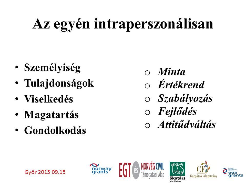 Az egyén intraperszonálisan Személyiség Tulajdonságok Viselkedés Magatartás Gondolkodás Győr 2015 09.15 o Minta o Értékrend o Szabályozás o Fejlődés o Attitűdváltás