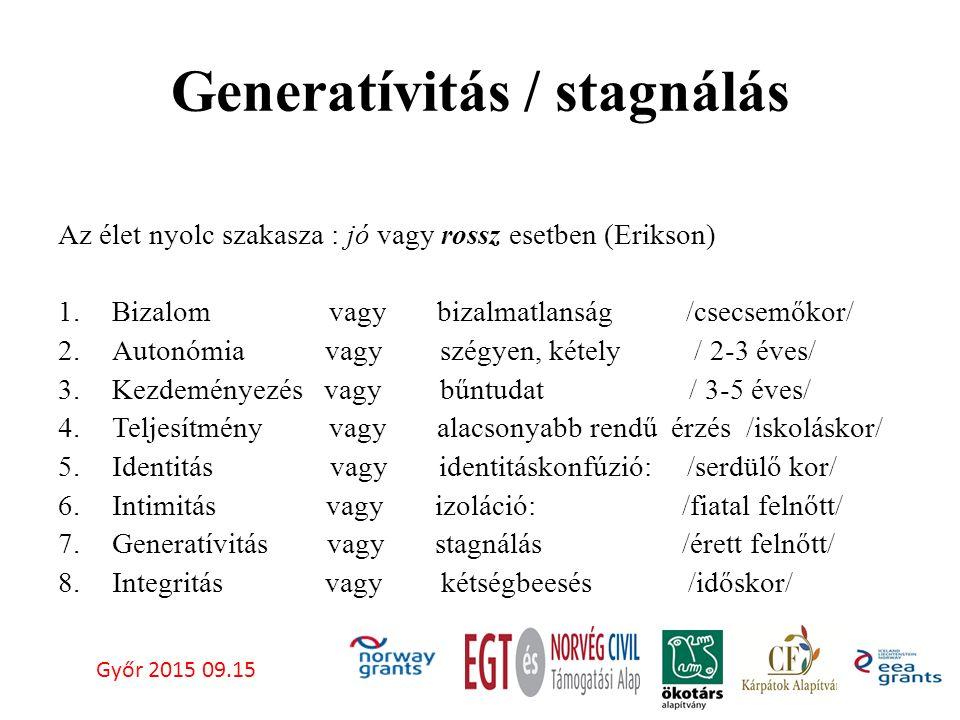 Generatívitás / stagnálás Az élet nyolc szakasza : jó vagy rossz esetben (Erikson) 1.Bizalom vagy bizalmatlanság /csecsemőkor/ 2.Autonómia vagy szégyen, kétely / 2-3 éves/ 3.Kezdeményezés vagy bűntudat / 3-5 éves/ 4.Teljesítmény vagy alacsonyabb rendű érzés /iskoláskor/ 5.Identitás vagy identitáskonfúzió: /serdülő kor/ 6.Intimitás vagy izoláció: /fiatal felnőtt/ 7.Generatívitás vagy stagnálás /érett felnőtt/ 8.Integritás vagy kétségbeesés /időskor/ Győr 2015 09.15