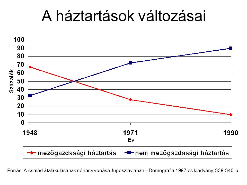 Csehszlovákia, Szovjetunió miért tudott szétválni békésen.