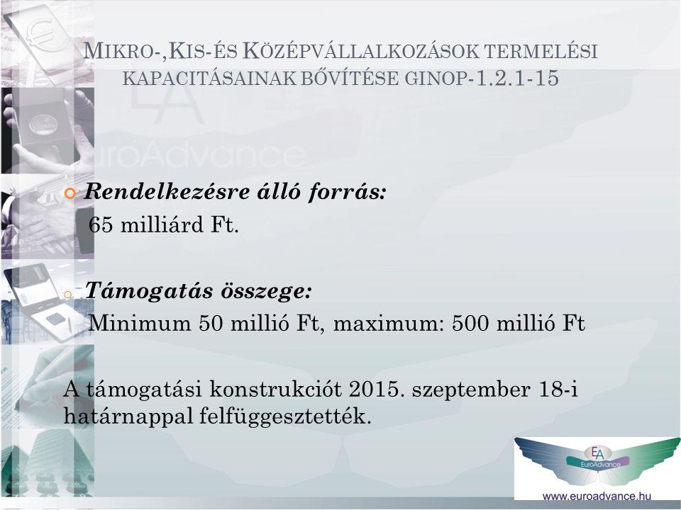 M IKRO -,K IS - ÉS K ÖZÉPVÁLLALKOZÁSOK TERMELÉSI KAPACITÁSAINAK BŐVÍTÉSE GINOP -1.2.1-15 Rendelkezésre álló forrás: 65 milliárd Ft.