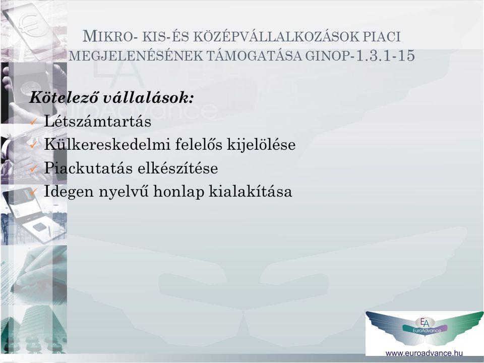 M IKRO - KIS - ÉS KÖZÉPVÁLLALKOZÁSOK PIACI MEGJELENÉSÉNEK TÁMOGATÁSA GINOP -1.3.1-15 Kötelező vállalások: Létszámtartás Külkereskedelmi felelős kijelölése Piackutatás elkészítése Idegen nyelvű honlap kialakítása
