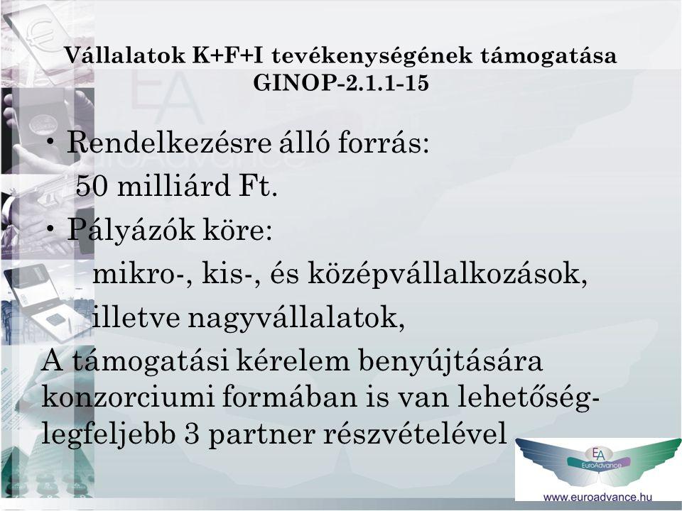 Vállalatok K+F+I tevékenységének támogatása GINOP-2.1.1-15 Rendelkezésre álló forrás: 50 milliárd Ft.