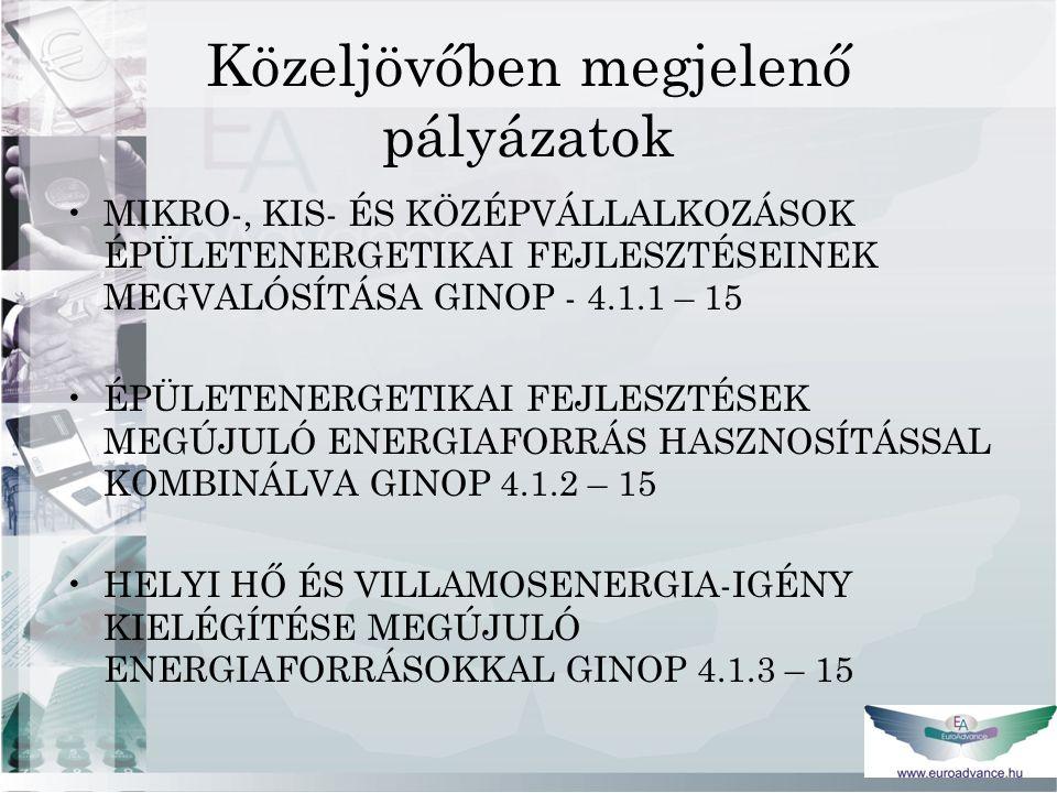 Közeljövőben megjelenő pályázatok MIKRO-, KIS- ÉS KÖZÉPVÁLLALKOZÁSOK ÉPÜLETENERGETIKAI FEJLESZTÉSEINEK MEGVALÓSÍTÁSA GINOP - 4.1.1 – 15 ÉPÜLETENERGETIKAI FEJLESZTÉSEK MEGÚJULÓ ENERGIAFORRÁS HASZNOSÍTÁSSAL KOMBINÁLVA GINOP 4.1.2 – 15 HELYI HŐ ÉS VILLAMOSENERGIA-IGÉNY KIELÉGÍTÉSE MEGÚJULÓ ENERGIAFORRÁSOKKAL GINOP 4.1.3 – 15