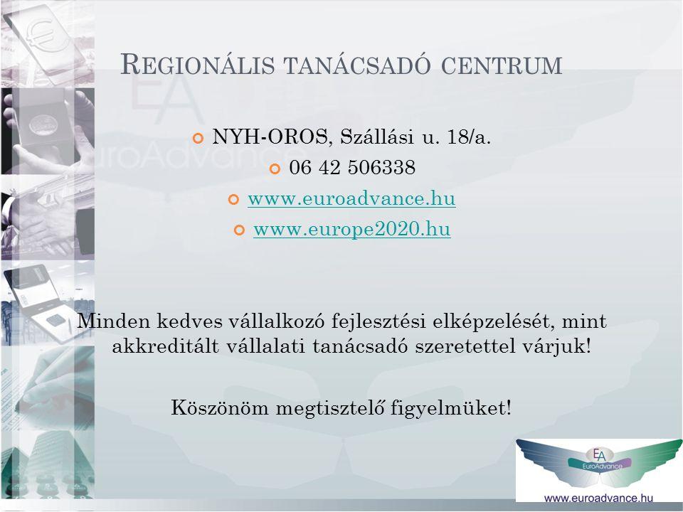 R EGIONÁLIS TANÁCSADÓ CENTRUM NYH-OROS, Szállási u.