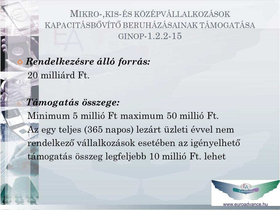 Rendelkezésre álló forrás: 20 milliárd Ft.
