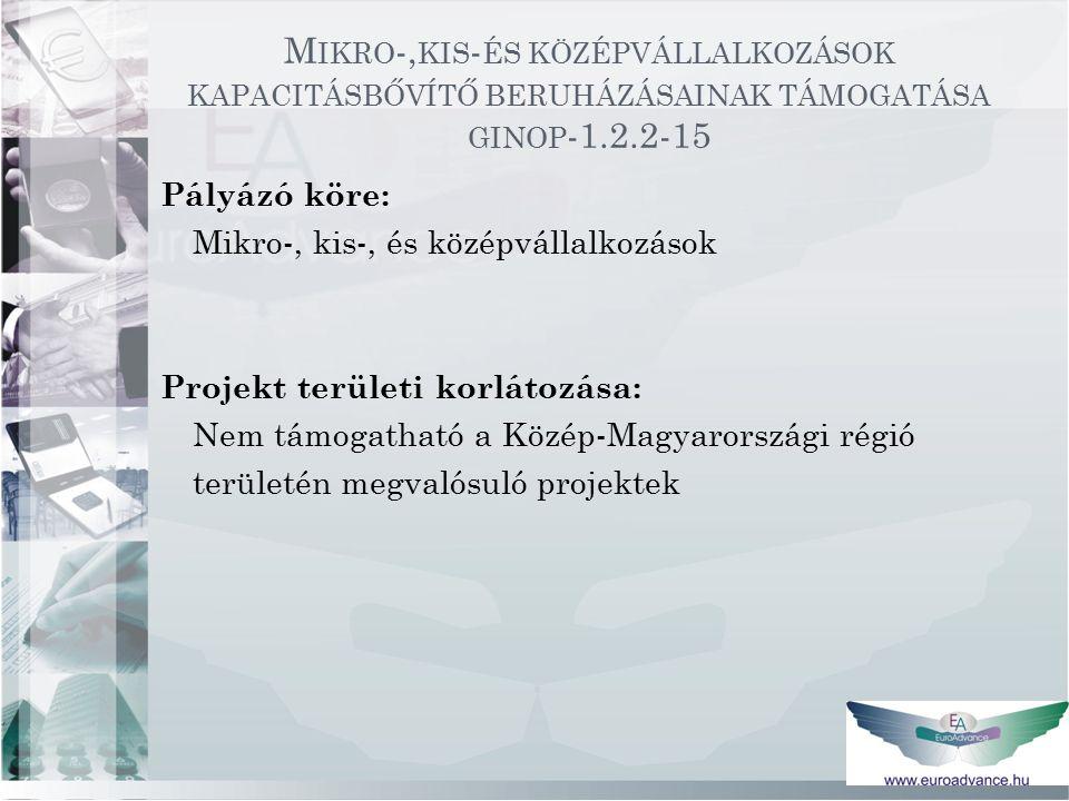 Pályázó köre: Mikro-, kis-, és középvállalkozások Projekt területi korlátozása: Nem támogatható a Közép-Magyarországi régió területén megvalósuló projektek M IKRO -, KIS - ÉS KÖZÉPVÁLLALKOZÁSOK KAPACITÁSBŐVÍTŐ BERUHÁZÁSAINAK TÁMOGATÁSA GINOP -1.2.2-15
