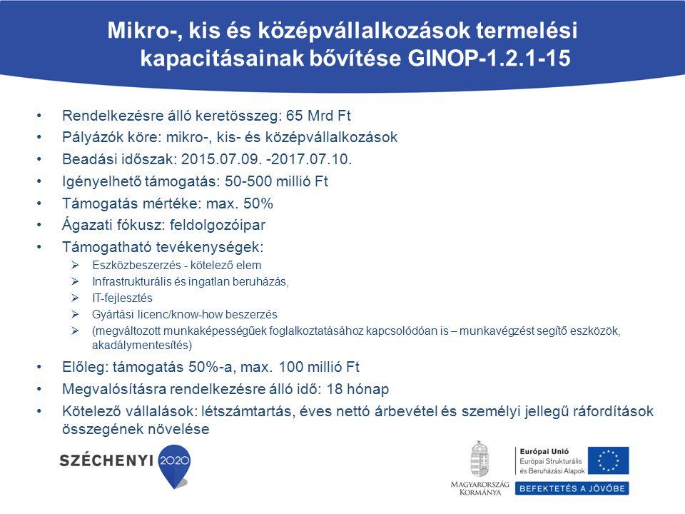 Mikro-, kis- és középvállalkozások kapacitásbővítő beruházásainak támogatása GINOP-1.2.2-15 Rendelkezésre álló keretösszeg:  Szabad Vállalkozási Zónákban (SZVZ): 10 Mrd Ft  SZVZ-n kívül: 10 Mrd Ft Pályázók köre: mikro-, kis- és középvállalkozások (indulók is) Beadási időszak: 2015.07.09.