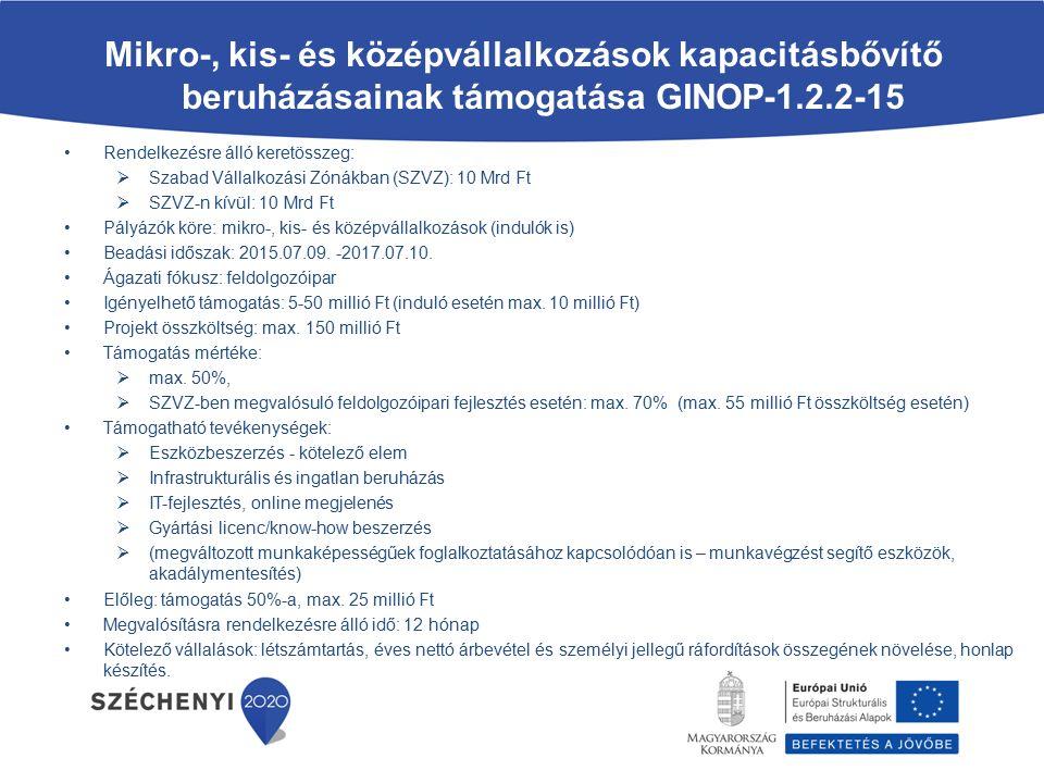 Mikro-, kis- és középvállalkozások piaci megjelenésének támogatása GINOP-1.3.1-15 Rendelkezésre álló keretösszeg: 5 Mrd Ft Pályázók köre: mikro-, kis- és középvállalkozások Beadási időszak: 2015.06.22.-2017.06.22.