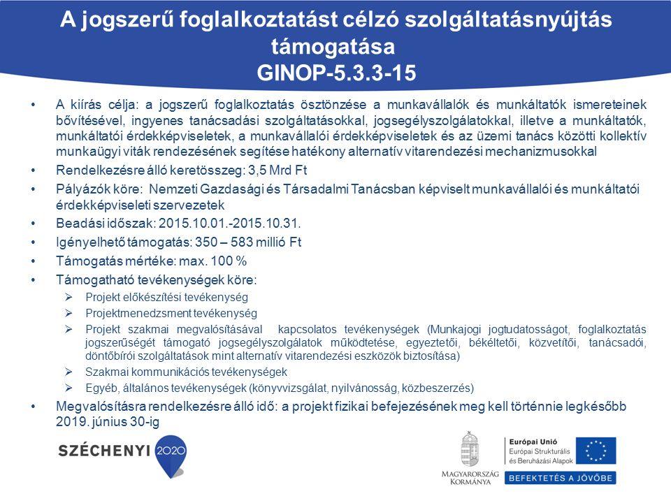 Alacsony képzettségűek és közfoglalkoztatottak képzése GINOP-6.1.1-15 A kiírás célja: az alacsony iskolai végzettséggel, munkaerőpiacon keresett kompetenciával vagy szakképesítéssel nem rendelkező felnőtt lakosság, kiemelten a közfoglalkoztatottak részvételét ösztönzése az oktatásban, képzésben, és lehetőséget biztosítson számukra a munkaerő-piaci szempontból releváns képzettség, ismeretek, készségek, kompetenciák megszerzésére Rendelkezésre álló keretösszeg: 30 Mrd Ft Pályázók köre: Nemzeti Szakképzési és Felnőttképzési Hivatal, a Belügyminisztérium, valamint a kormányhivatalok konzorciuma Beadási időszak: 2015.09.09.-2015.10.30.