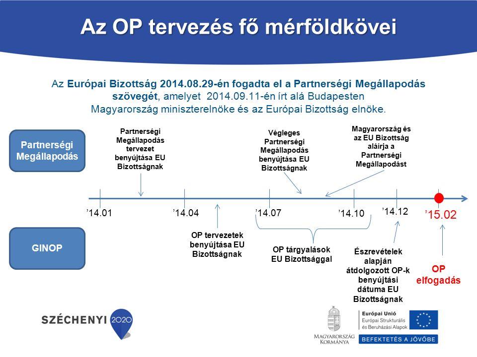 Operatív Programmillió EuróMrd Ft Gazdaságfejlesztési és Innovációs Operatív Program (GINOP)8 8132 733 Versenyképes Közép-Magyarország Operatív Program (VEKOP)927288 Terület- és Településfejlesztési Operatív Program (TOP)3 9711 231 Integrált Közlekedésfejlesztési Operatív Program (IKOP)3 9201 216 Környezeti és Energiahatékonysági Operatív Program (KEHOP)3 7851 174 Emberi Erőforrás Fejlesztési Operatív Program (EFOP)3 070952 Közigazgatás- és Közszolgáltatás-fejlesztési Operatív Program (KÖFOP)935290 Vidékfejlesztési Program (VP)4 1741 294 Magyar Halgazdálkodási Operatív Program (MAHOP)5116 Rászoruló Személyeket Támogató Operatív Program (RSZTOP)11134 + közvetlen területalapú támogatások7 6432 370 összesen37 40011 598 Operatív programok áttekintése