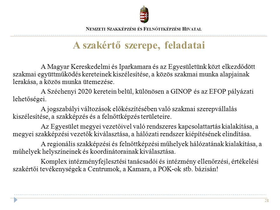 28 A Magyar Kereskedelmi és Iparkamara és az Egyesületünk közt elkezdődött szakmai együttműködés kereteinek kiszélesítése, a közös szakmai munka alapj