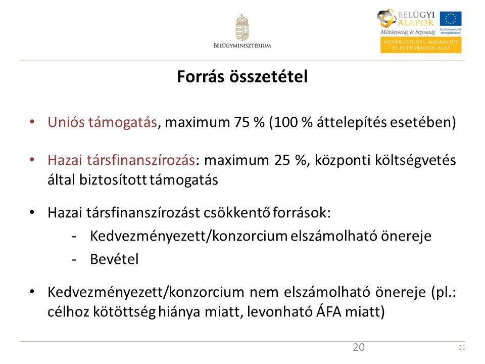 20 Forrás összetétel Uniós támogatás, maximum 75 % (100 % áttelepítés esetében) Hazai társfinanszírozás: maximum 25 %, központi költségvetés által biz