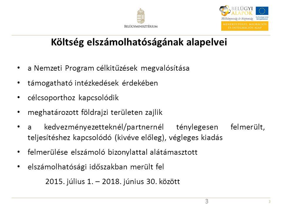 3 Költség elszámolhatóságának alapelvei a Nemzeti Program célkitűzések megvalósítása támogatható intézkedések érdekében célcsoporthoz kapcsolódik megh
