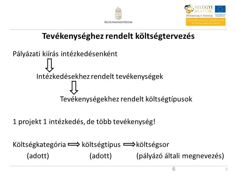 17 Célcsoport/egyéb közreműködők támogatásának költségei Célcsoport: 516/2014/EU rendelet szerint Egyéb közreműködők: önkéntesek, képzésen résztvevők, Kedvezményezett alkalmazásában nem álló szakmai megvalósítók (számlaképesek) Költségtípusok – Személyi jellegű ráfordítások Célcsoport részére megbízási díj, napidíj Egyéb közreműködőknek napidíj – Kis értékű ösztönzők/egyéb juttatások költsége Célcsoport részére pénzbeli ösztönző, utalvány, bérlet, könyv stb.