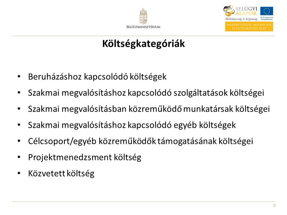 20 Forrás összetétel Uniós támogatás, maximum 75 % (100 % áttelepítés esetében) Hazai társfinanszírozás: maximum 25 %, központi költségvetés által biztosított támogatás Hazai társfinanszírozást csökkentő források: -Kedvezményezett/konzorcium elszámolható önereje -Bevétel Kedvezményezett/konzorcium nem elszámolható önereje (pl.: célhoz kötöttség hiánya miatt, levonható ÁFA miatt) 20