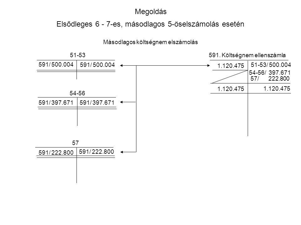 Megoldás Elsődleges 6 - 7-es, másodlagos 5-öselszámolás esetén 51-53 54-56 57 591. Költségnem ellenszámla 591/ 500.004 591/ 397.671 591/ 222.800 1.120