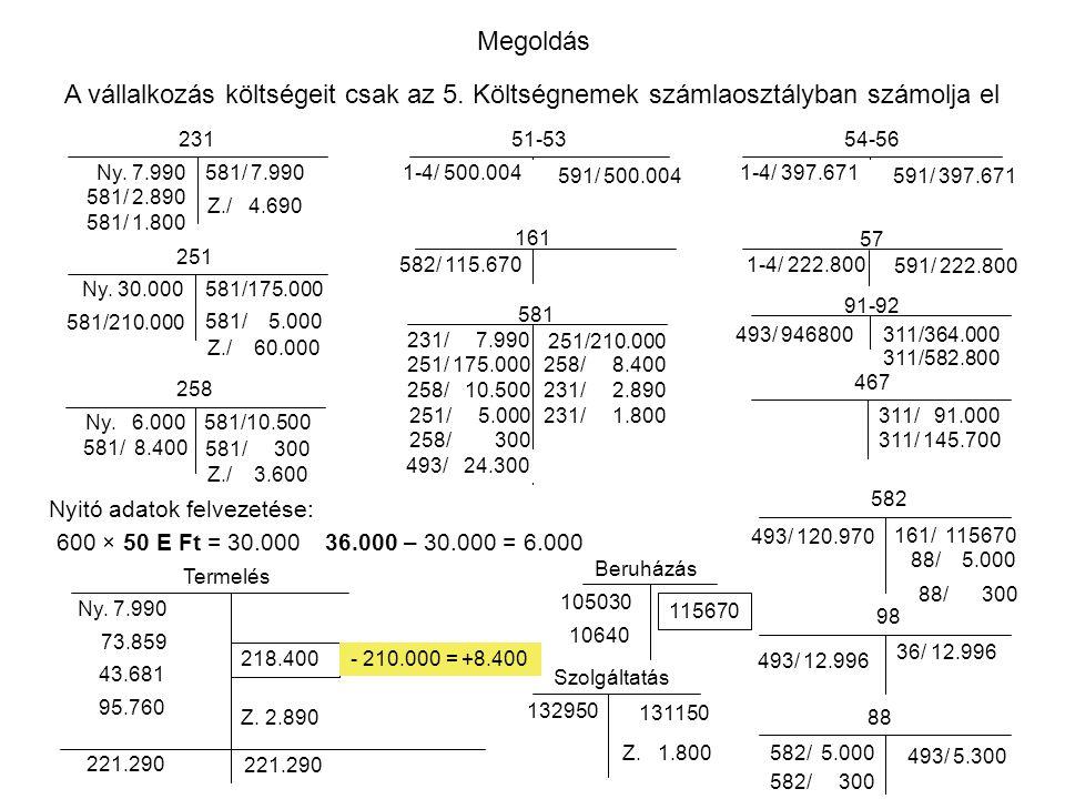 Megoldás 231 581/ 2.890 Ny. 7.990581/ 7.990 51-5354-56 161 57 251 Ny. 30.000 581/210.000 581/175.000 258 Ny. 6.000581/10.500 581/ 8.400 1-4/ 500.0041-