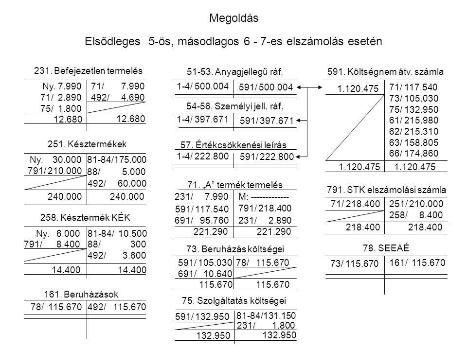 Megoldás Elsődleges 5-ös, másodlagos 6 - 7-es elszámolás esetén 231. Befejezetlen termelés 161. Beruházások 251. Késztermékek 258. Késztermék KÉK 51-5