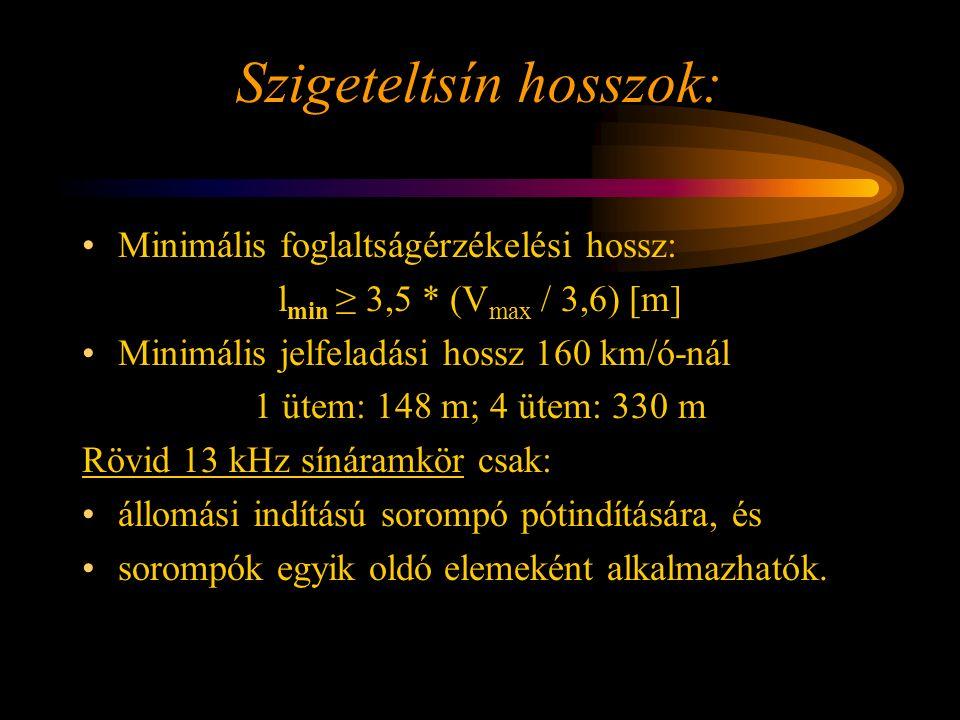 Szigeteltsín hosszok: Minimális foglaltságérzékelési hossz: l min ≥ 3,5 * (V max / 3,6) [m] Minimális jelfeladási hossz 160 km/ó-nál 1 ütem: 148 m; 4