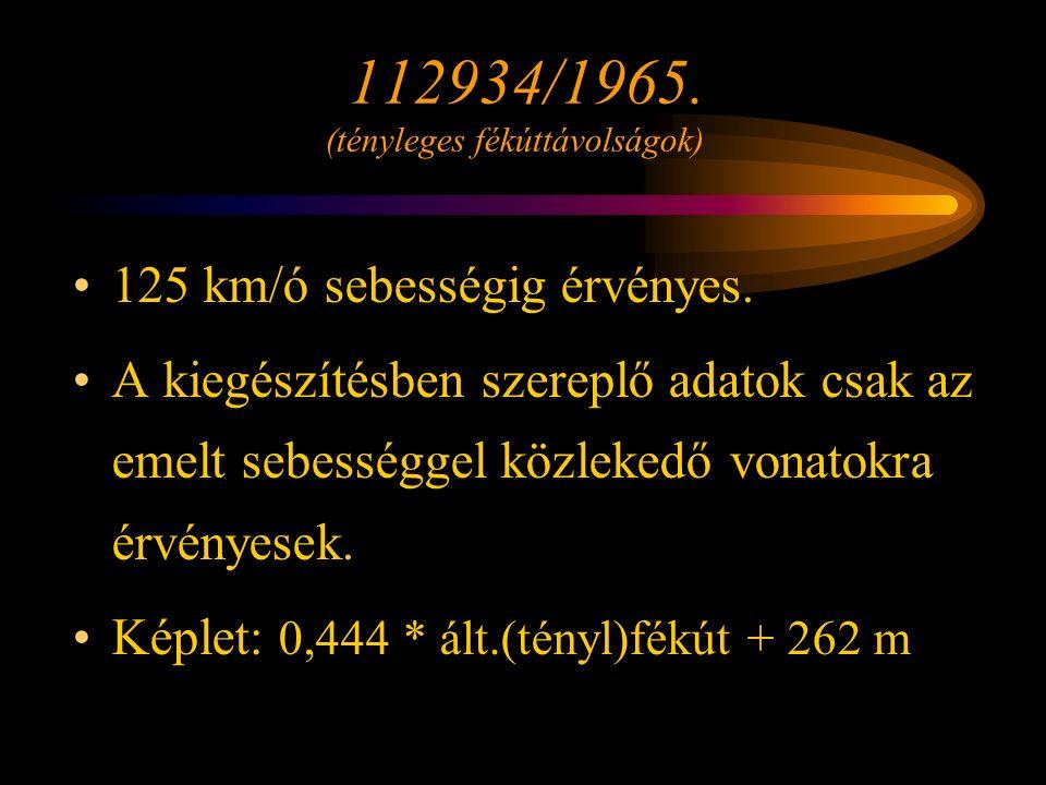 112934/1965. (tényleges fékúttávolságok) 125 km/ó sebességig érvényes. A kiegészítésben szereplő adatok csak az emelt sebességgel közlekedő vonatokra