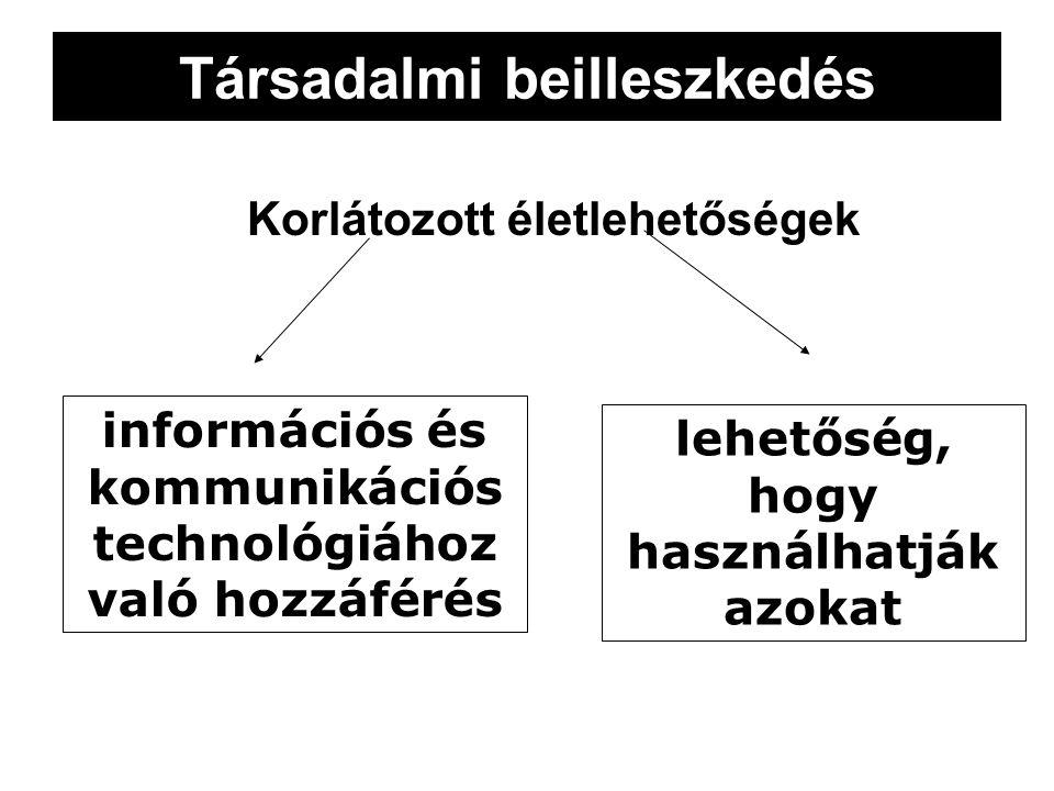 Társadalmi beilleszkedés Korlátozott életlehetőségek információs és kommunikációs technológiához való hozzáférés lehetőség, hogy használhatják azokat
