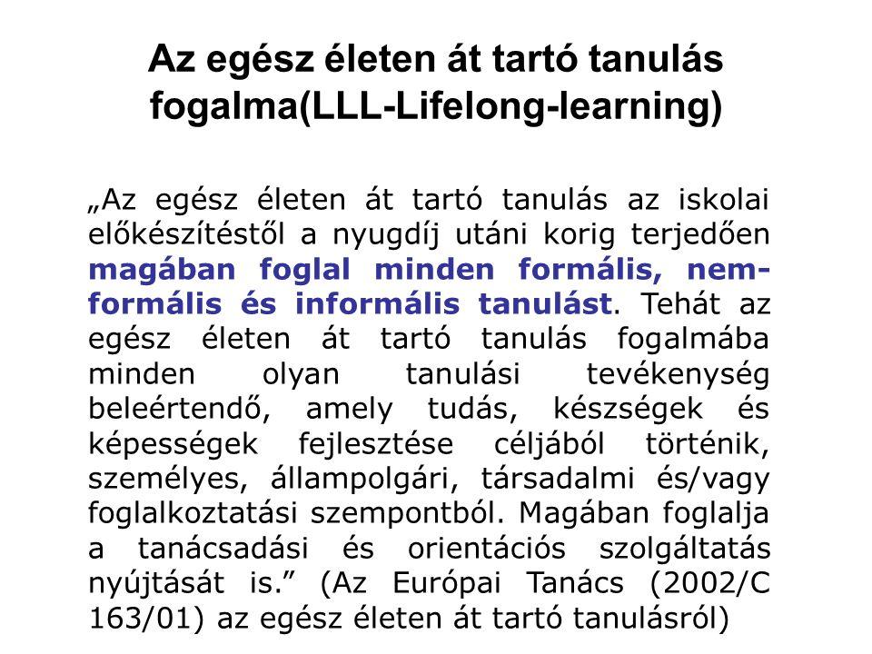 """Az egész életen át tartó tanulás fogalma(LLL-Lifelong-learning) """"Az egész életen át tartó tanulás az iskolai előkészítéstől a nyugdíj utáni korig terjedően magában foglal minden formális, nem- formális és informális tanulást."""
