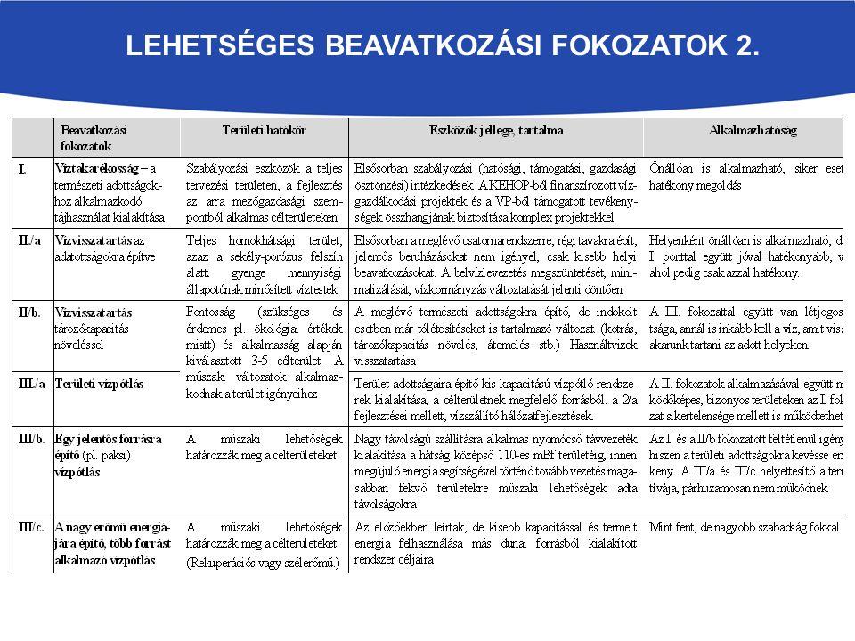 LEHETSÉGES BEAVATKOZÁSI FOKOZATOK 2.