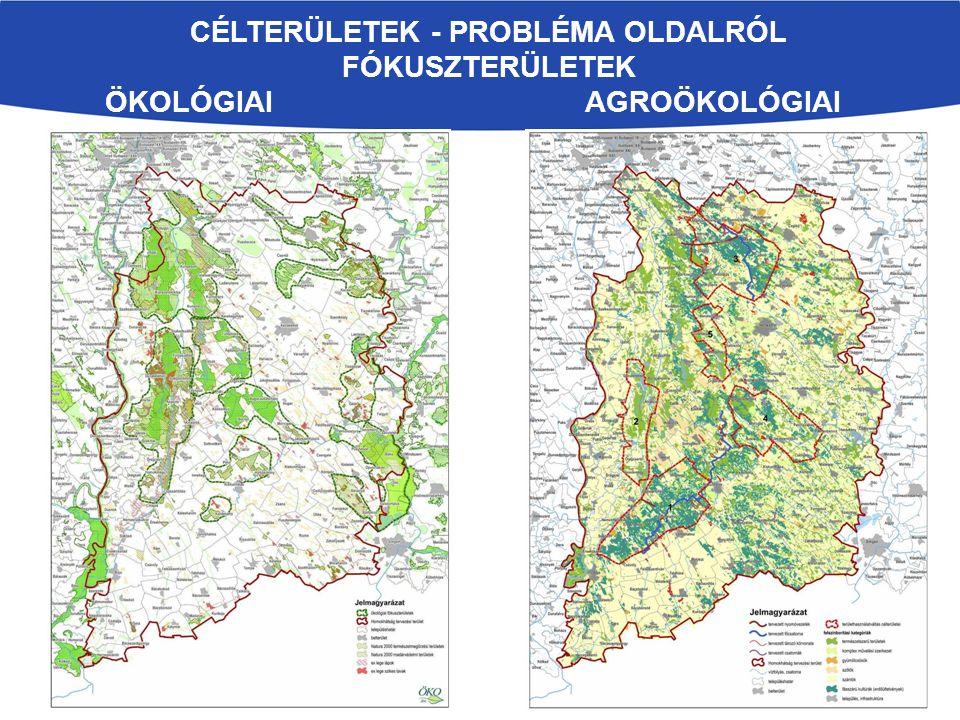 CÉLTERÜLETEK - PROBLÉMA OLDALRÓL FÓKUSZTERÜLETEK ÖKOLÓGIAI AGROÖKOLÓGIAI
