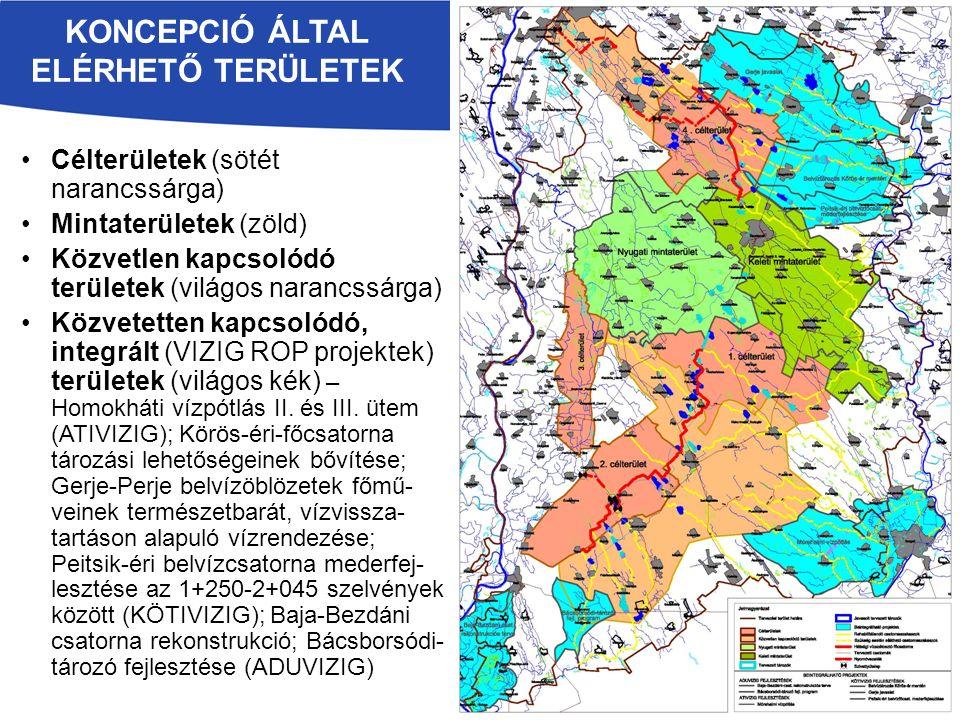 Célterületek (sötét narancssárga) Mintaterületek (zöld) Közvetlen kapcsolódó területek (világos narancssárga) Közvetetten kapcsolódó, integrált (VIZIG