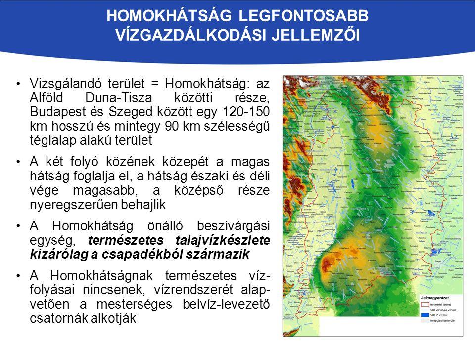Vízpótlási források lehetősége: vízbeszerzés forrás távolság, tengerszint feletti magasságkülönbség, rendelkezésre álló vízmennyiség – Duna és Tisza (mennyiségi oldalról inkább a Duna) Koncepció: regionális – Duna, lokális Duna, de alapvetően Tisza (keleti mintaterület, Gerje-Perje rendszer, VIZIG ROP projektek) Vízszétosztási lehetőségek: rendelkezésre álló csatornák felhasználása, kiegészítése, új csatorna hossz minimalizálása Koncepció: vízszétosztó Hátsági-főcsatorna (Északi és Déli ága) Víztározási potenciál növelésének lehetősége: természetes, vagy mesterséges tározási lehetőség rendelkezésre állása Koncepció: minden rendelkezésre álló és lehetőséget biztosító korábbi tó, mélyület igénybe vétele Vízminőségi szempont: a vízszétosztás teremtsen lehetőséget a mennyiségi problémák mellett minőségiek megoldására is Koncepció: előnyben részesülnek az olyan vízpótlási lehetőségek, melyek esetleges terhelések esetén hígítóvizet biztosíthatnak Hatékony elszivárogtatás szempontja: homoktalaj miatt a tározott, illetve pótolt víz egy része eleinte jórészt elszivárog – közvetlen talajvízutánpótlást jelent Koncepció: az elszivárogtatás a leghatékonyabban a legmagasabb, a peremektől távol levő területek valósítható meg, illetve ahol az elszivárogtatott víz egy része a felszínre kerül (peremi belvízöblözetek, kapcsolódó síkvidéki felszínek) Kapcsolódó hatásterületek: ne csak a célterületekre legyen víz juttatható, hanem minél nagyobb más területekre is (kapcsolódó terület) CÉLTERÜLETEK – LEHETŐSÉG OLDALRÓL VÍZGAZDÁLKODÁSI SZEMPONTOK