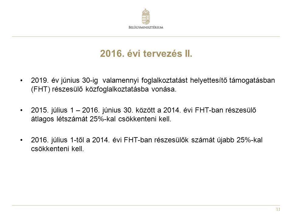 11 2016. évi tervezés II. 2019. év június 30-ig valamennyi foglalkoztatást helyettesítő támogatásban (FHT) részesülő közfoglalkoztatásba vonása. 2015.