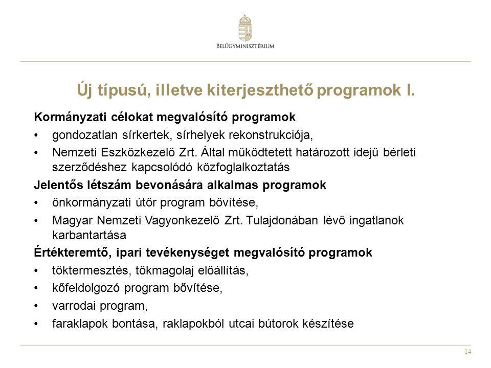 14 Új típusú, illetve kiterjeszthető programok I. Kormányzati célokat megvalósító programok gondozatlan sírkertek, sírhelyek rekonstrukciója, Nemzeti