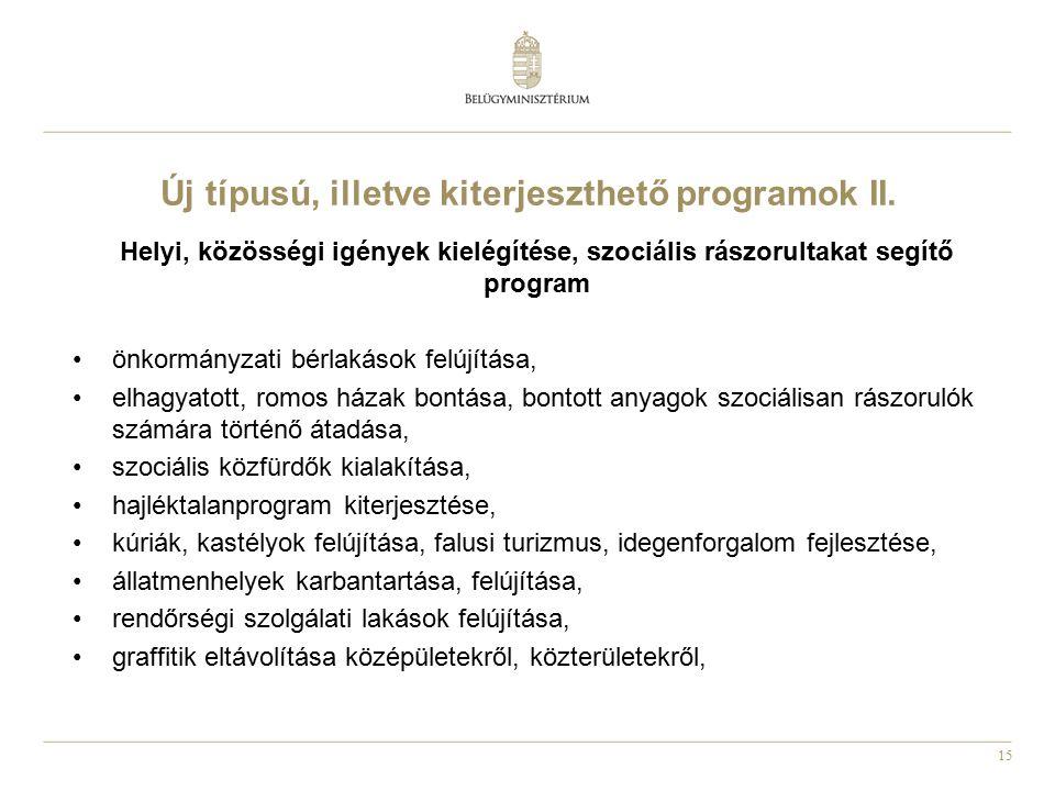 15 Új típusú, illetve kiterjeszthető programok II. Helyi, közösségi igények kielégítése, szociális rászorultakat segítő program önkormányzati bérlakás
