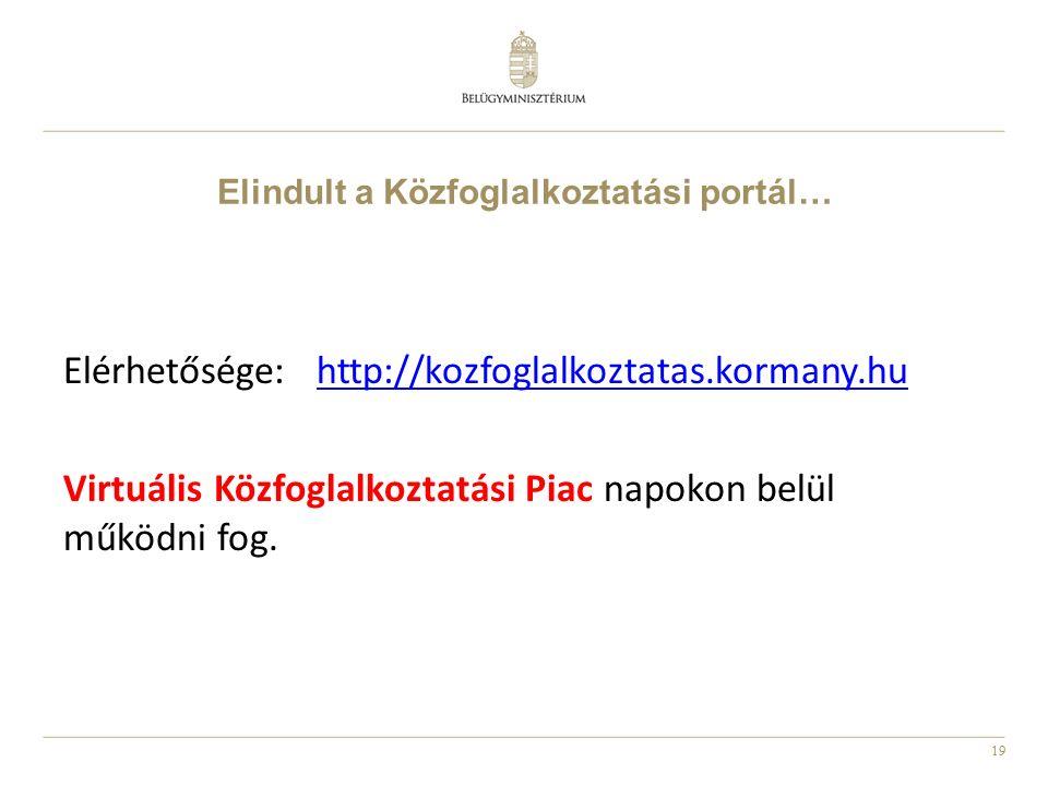 19 Elindult a Közfoglalkoztatási portál… Elérhetősége: http://kozfoglalkoztatas.kormany.huhttp://kozfoglalkoztatas.kormany.hu Virtuális Közfoglalkozta