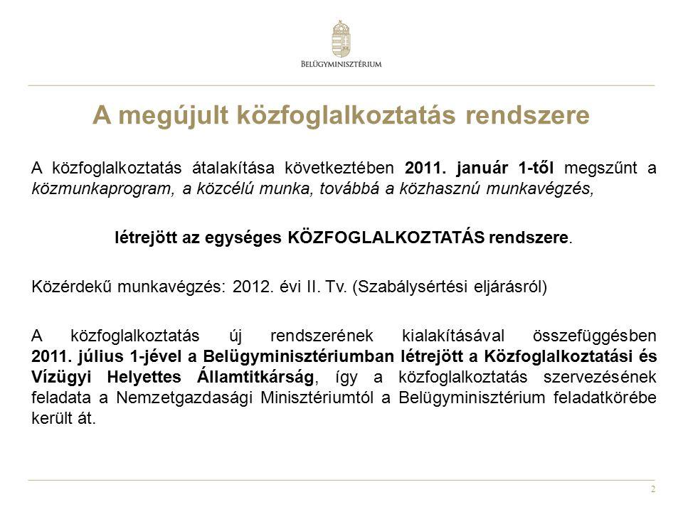 3 Legfontosabb jogszabályok 1991.évi IV.