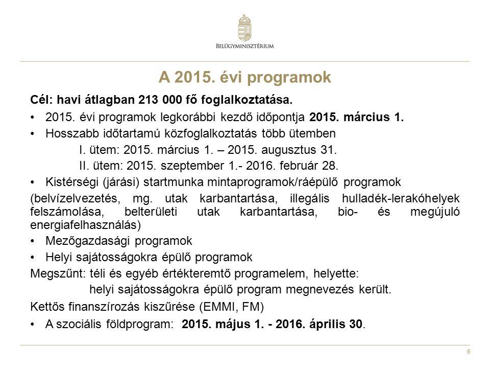 6 A 2015. évi programok Cél: havi átlagban 213 000 fő foglalkoztatása. 2015. évi programok legkorábbi kezdő időpontja 2015. március 1. Hosszabb időtar