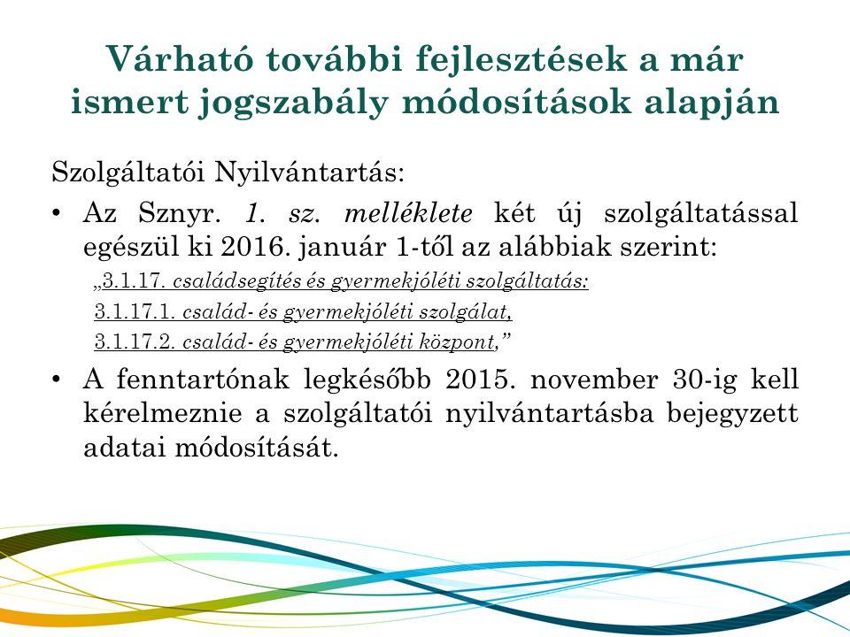 Várható további fejlesztések a már ismert jogszabály módosítások alapján Szolgáltatói Nyilvántartás: Az Sznyr. 1. sz. melléklete két új szolgáltatássa