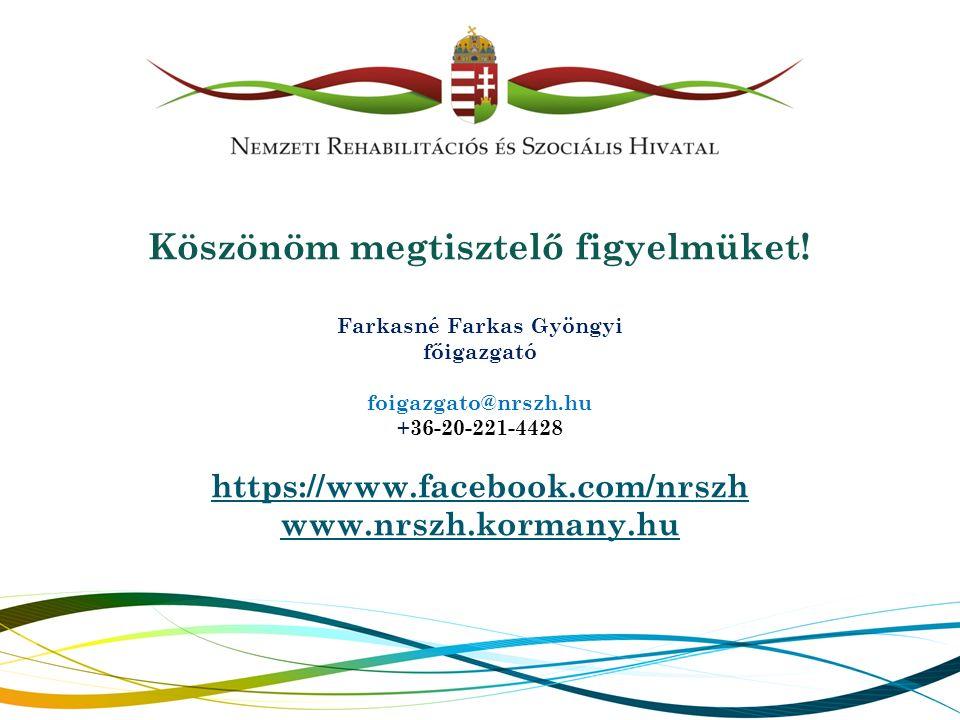 Köszönöm megtisztelő figyelmüket! Farkasné Farkas Gyöngyi főigazgató foigazgato@nrszh.hu +36-20-221-4428 https://www.facebook.com/nrszh www.nrszh.korm