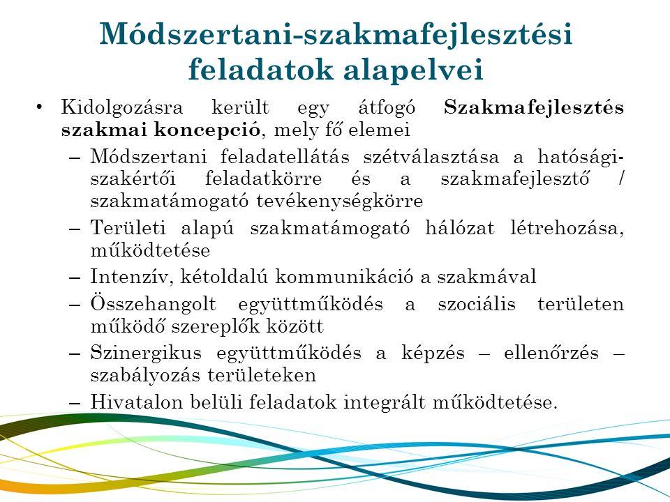 Családok átmeneti otthonát érintő változások II.2015.