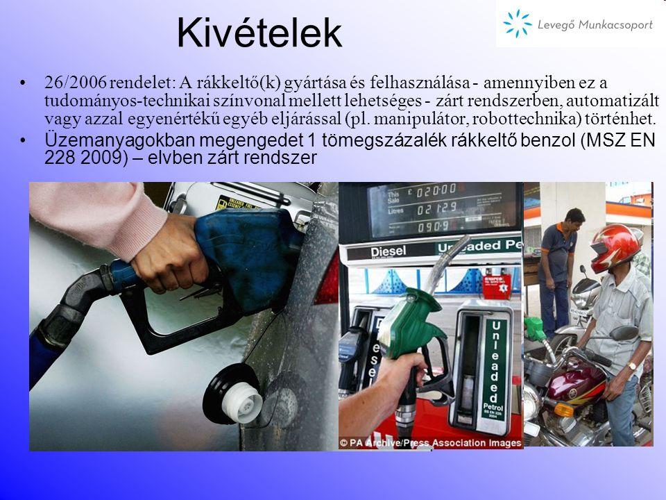 26/2000. (IX. 30.) EüM rendelet a foglalkozási eredetű rákkeltő anyagok elleni védekezésről és az általuk okozott egészségkárosodások megelőzéséről: –