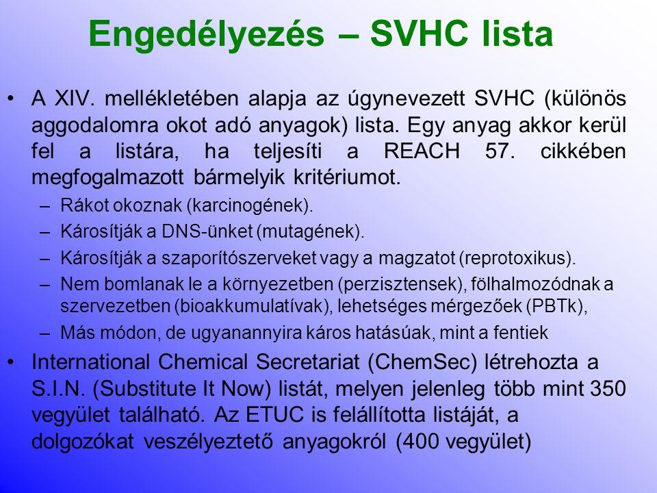 Engedélyezés – SVHC lista A különösen magas kockázatot jelentő anyagokat, melyek komoly és visszafordíthatatlan hatást gyakorolnak az emberi egészségr